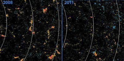 图像的左栏:在2008年的太阳北半球,日出号探测器观测到大块的负极性区域(橘色表示);到了2011年,同样的区域中这些橘色的负极性区域面积大大缩减,正极性(蓝色)和负极性区域的分布也更加均匀