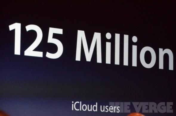 iCloud用户量