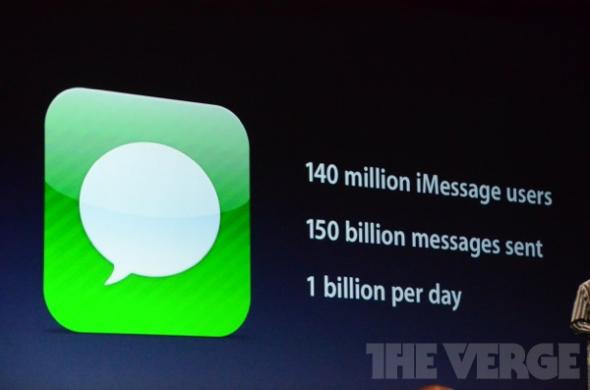 iMessage用户达1.4亿