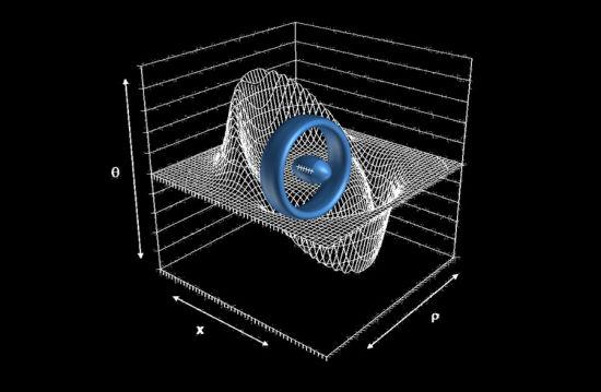一个环状结构可以驱动一个足球形状的飞船,使其达到大大超越光速的速度值。这一概念最初是由墨西哥物理学家明戈·阿尔库贝利在1994年提出来的