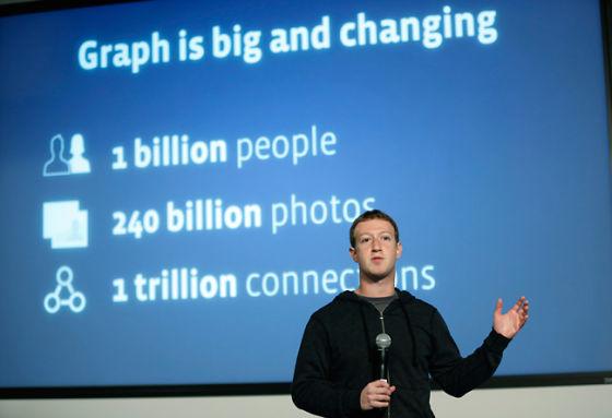 Facebook今天发布社交图谱搜索Graph Search