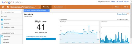 国际空间站访问Google Analytics