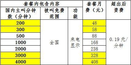 4G语音套餐(注:48元、58元、328元、408元四档将于2014年2月1日上线)