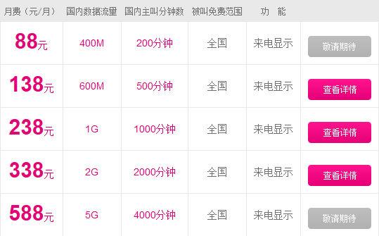中国移动4G飞享套餐