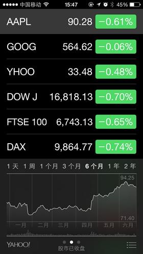 没有交易功能的股票应用