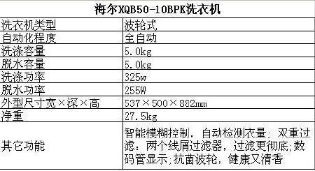 海尔xqb50-10bpk洗衣机属于海尔小神