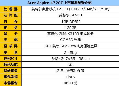 4500至5000元四款双核宽屏本对比评析(6)