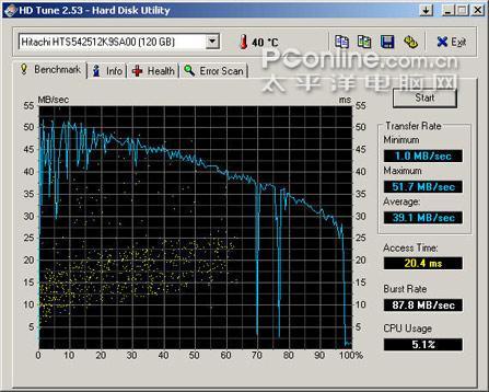 15寸本如何闪耀3999元华硕X53L详细评测(6)