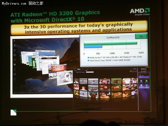 惠普将推TX2500笔记本使用780g主板