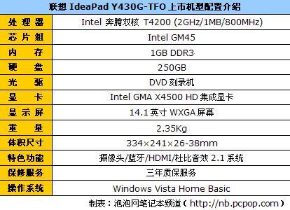 影音体验不俗联想Y430G已降至4450元