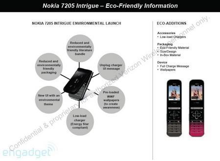 售价1228元诺基亚3G环保新机7205开卖