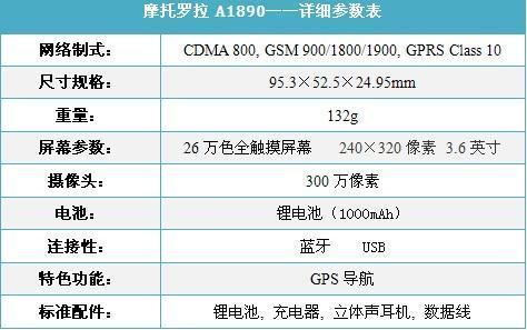 天翼双模3G手机摩托罗拉A1890仅2448