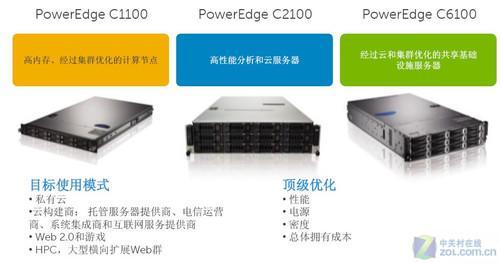 专为云计算解读戴尔PowerEdgeC服务器