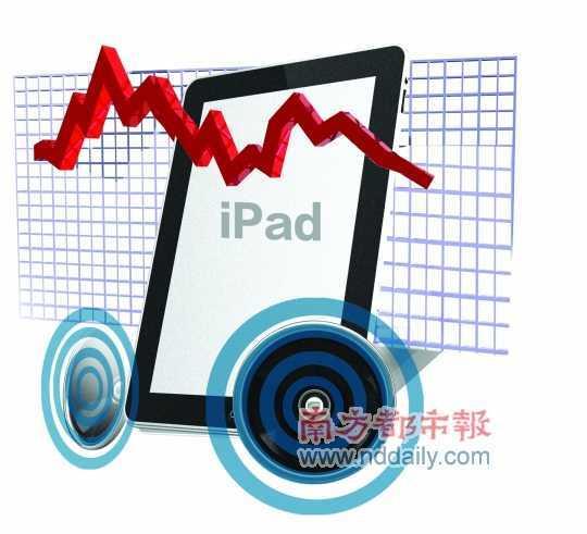 <p>新iPad遲遲未能在中國大陸上市,勢必影響蘋果在中國大陸的營收。</p><p>南都制圖:宋小偉</p>