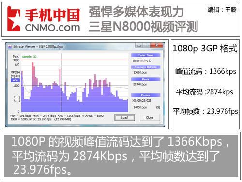 成人黄色电影网3gp_1080p 3gp格式视频信息
