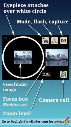 为iPhone加装取景器 手机也能如单反取景