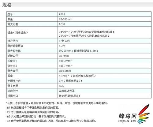 4级VC防抖腾龙70-200/2.8VC深度评测