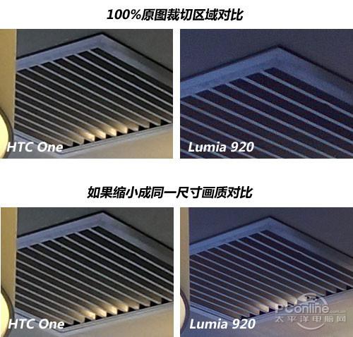 挑戰弱光HTCOne拍照對比920/小米2