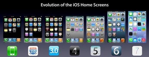 新功能新改进 iOS 7对比以往系统大列表