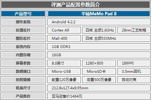 华硕MeMo Pad 8评测