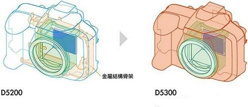 D5300和D5200机身机构区别