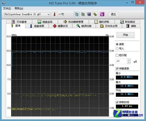 为运动而生飞利浦GoGEAR运动型MP3评测