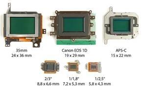 原理+样张:手机与相机拍照有什么差别?