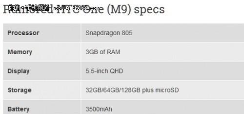 下巴小了+材质升级 HTC M9再曝光