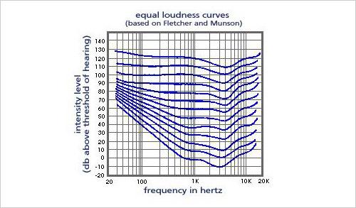 MP3用户必看常见多媒体音频格式解析