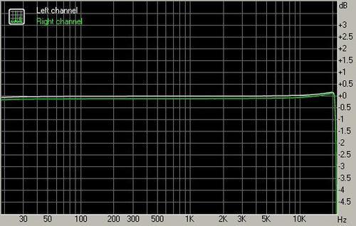 七彩虹POCKETHIFIC4PRO硬件客观测试