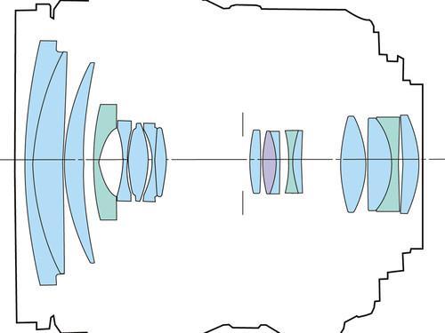 5-5.6 is usm 镜头结构