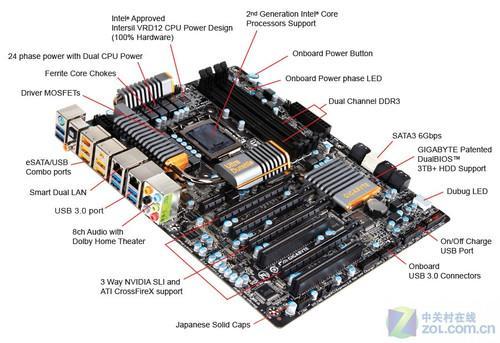 技嘉 GA-P67A-UD7主板图解(点击看大图)-黑色会极客独享 技嘉顶图片