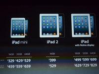 iPad家族!