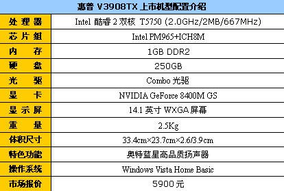250G硬盘惠普移动影院V3908跌至5900