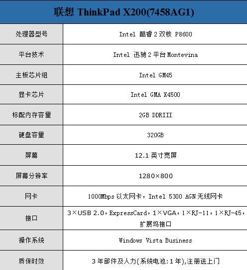 P8600芯12寸ThinkPadX200高端本正促销