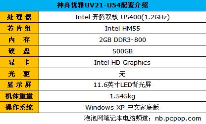 3999元ULV平台本11英寸神舟UV21评测