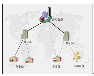 局域网的计算机可通过此adsl共享上网.