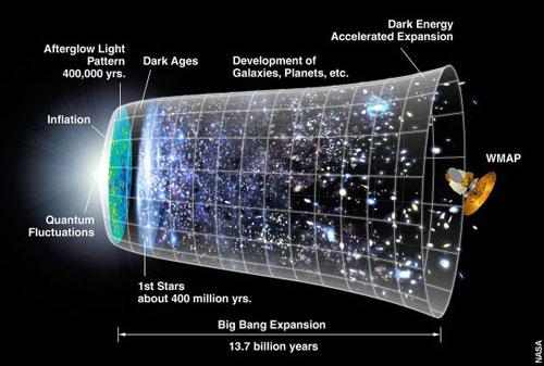 霍金新理论解答宇宙为何会膨胀(图)