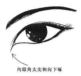 女人面相之内眼角(图片来源于作者博客)