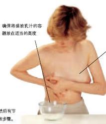 5 孕妇产后催乳按摩手法技巧,非常实用的产后催乳乳房按摩手法 催乳知识 第12张