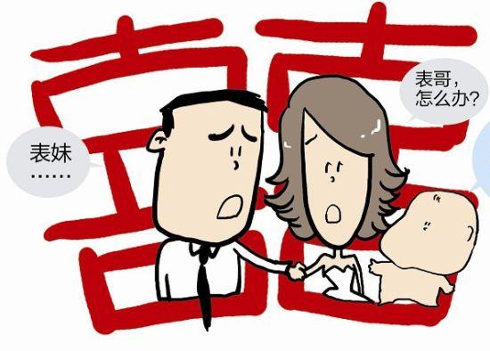 表兄妹结婚13年被判无效