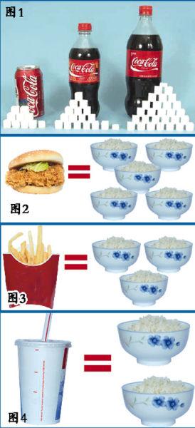 制图:王婷、黄小芳、文雯;数据来源:《中国食物成分表》(2002版、2004版)