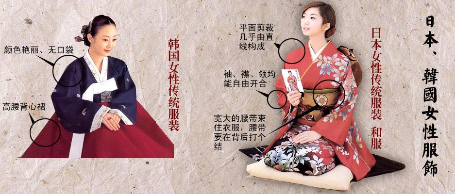 中国古代女子服饰志图片