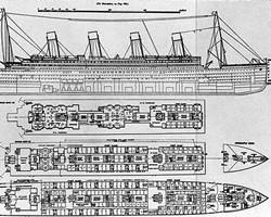 泰坦尼克号解析图