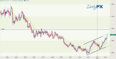 美元指数升破80关口欧系货币亚市再次遭劫