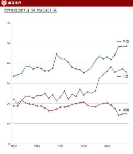 美国2019年GDP总值是多少_警惕 黄金前景已生变,三大基本面最新分析出炉(2)