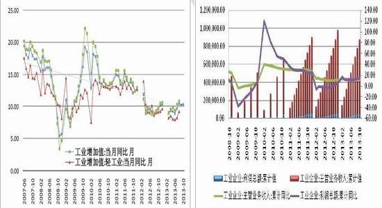 北京中期:经济平利率高企易上难下