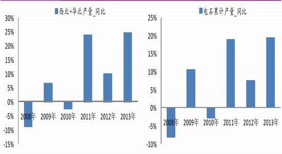 光大期货(月报):PVC市场低迷局面难以改变