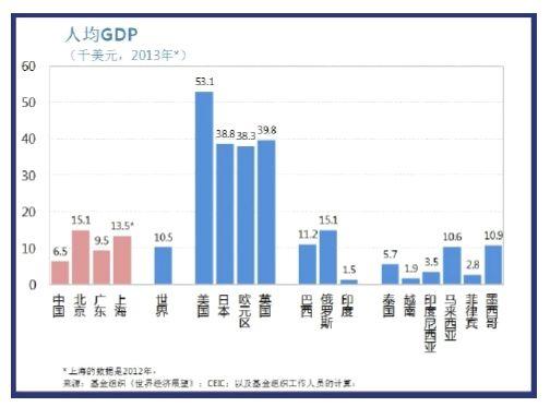 中国gdp什么时候超过美国_中国gdp何时超过美国 美国保险gdp