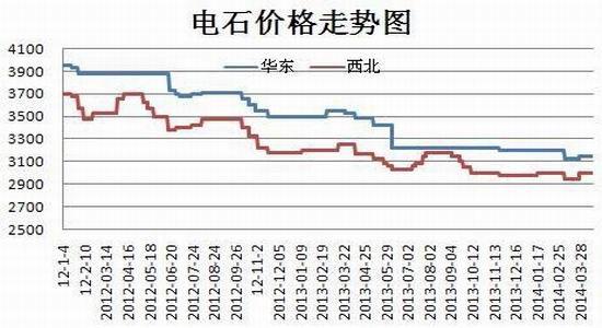 瑞达期货(月报):多空交织预计PVC区间震荡